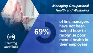 IOSH Mental Health Training